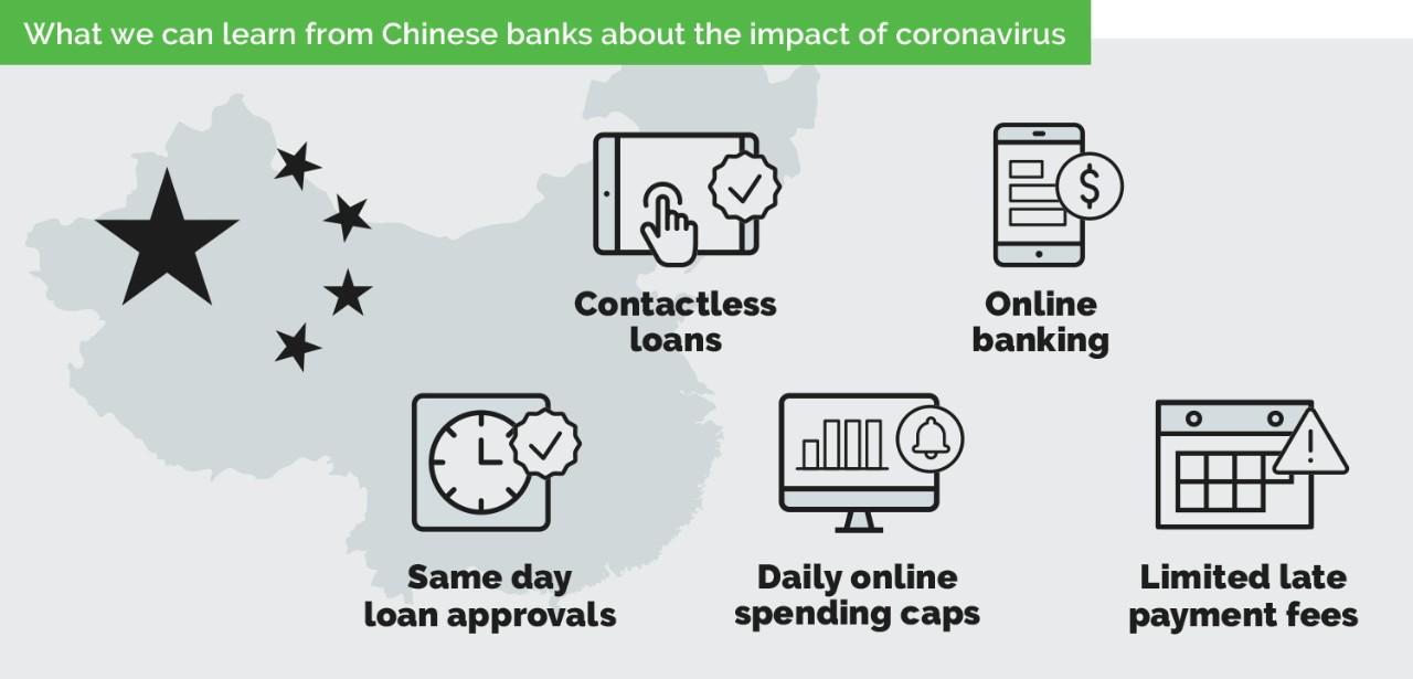 032620_BrandContent_Banking_Coronavirus_FlagDesign_FNL