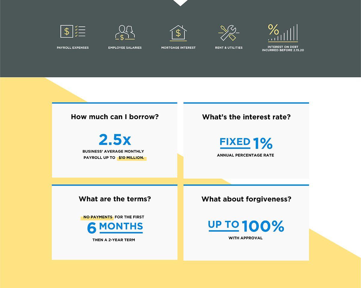 NYMBUS Infographic