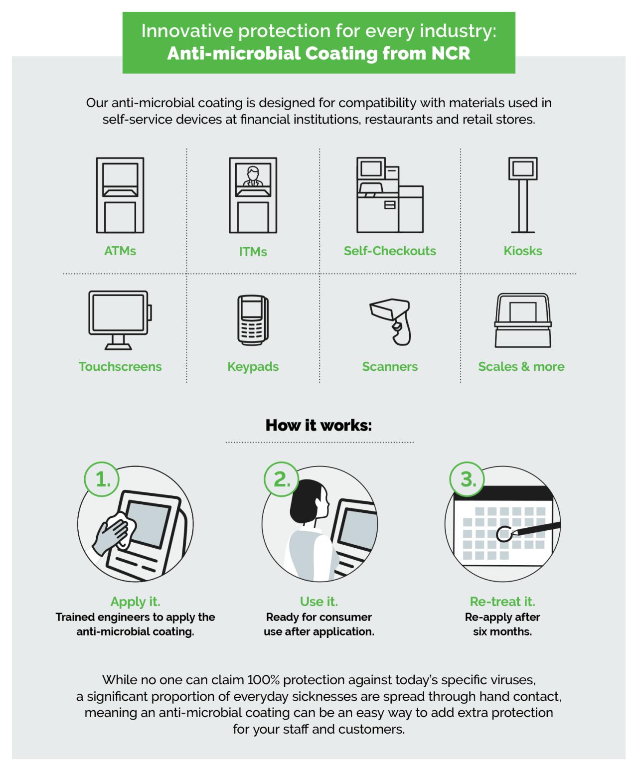 052820_ThePrimer_Banking_AntimicrobialProtection_Blog_Infographic_v5