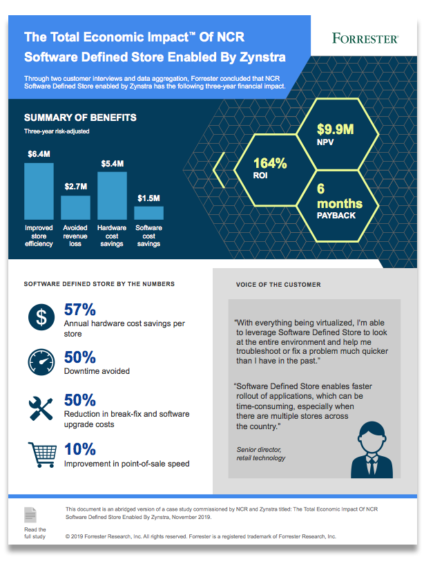 infographic displaying results of the forrester Total Economic Impact study on NCR's software defined store enabled by Zynstra